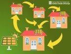 L'Ajuntament de Taradell bonificarà l'IBI dels habitatges que tinguin instal·lacions d'autoconsum amb energia solar fotovoltaica