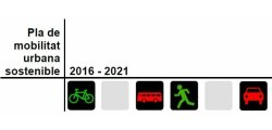 Pla de Mobilitat Urbana Sostenible de Taradell 2016 - 2021