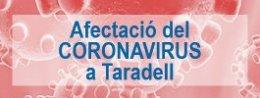 Coronavirus COVID-19 2020