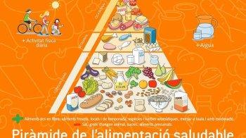 Piràmide de l'alimentació Saludable
