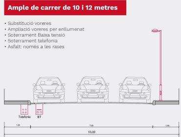 Proposta 2 - Ample de carrer de 10 i 12m