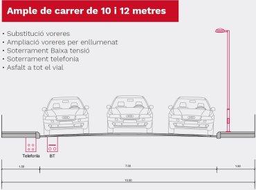 Proposta 3 - Ample de carrer de 10 i 12m