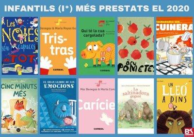 INFANTILS I1 MÉS PRESTATS 2020