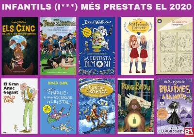INFANTILS I3 MÉS PRESTATS 2020