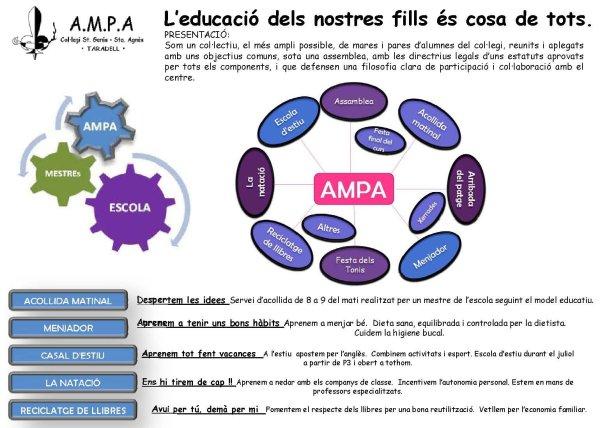 AMPA Sant Genís i Santa Agnès