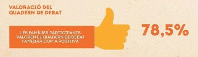Resultats quadern debat familiar 2