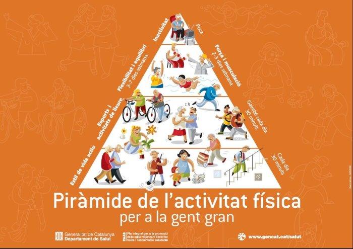 Piràmide de l'activitat física per la gent gran